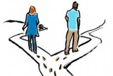 بررسی مساله طلاق در اسلام